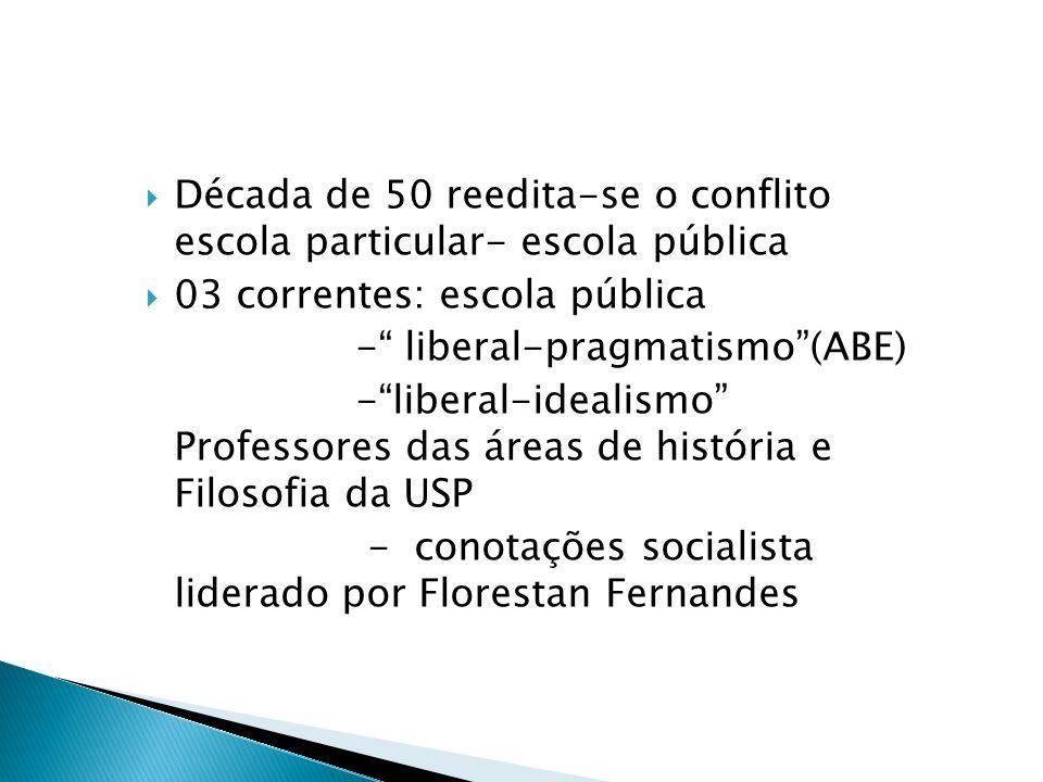 Década de 50 reedita-se o conflito escola particular- escola pública 03 correntes: escola pública - liberal-pragmatismo(ABE) -liberal-idealismo Profes