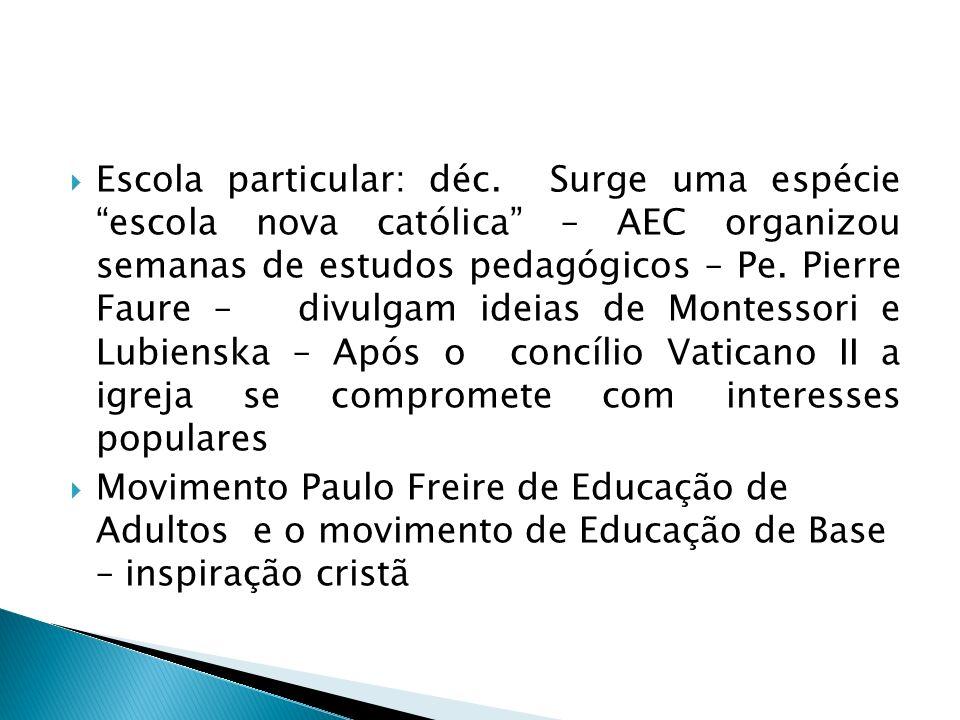 Escola particular: déc. Surge uma espécie escola nova católica – AEC organizou semanas de estudos pedagógicos – Pe. Pierre Faure – divulgam ideias de