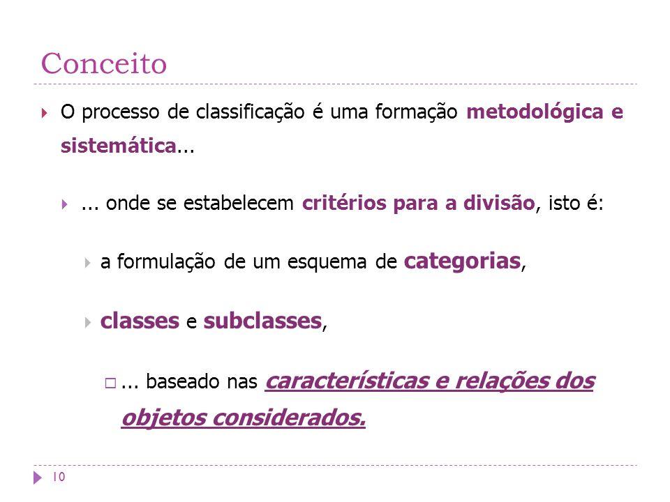 Conceito O processo de classificação é uma formação metodológica e sistemática...... onde se estabelecem critérios para a divisão, isto é: a formulaçã