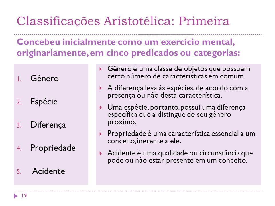 Classificações Aristotélica: Primeira Concebeu inicialmente como um exercício mental, originariamente, em cinco predicados ou categorias: 1. Gênero 2.