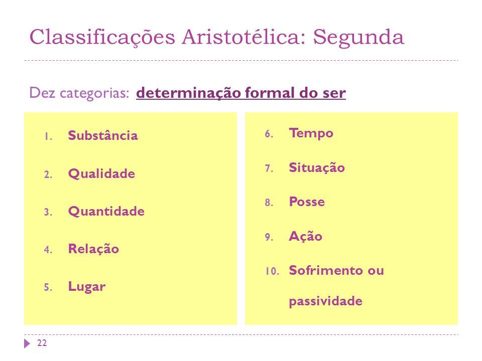 Classificações Aristotélica: Segunda Dez categorias: determinação formal do ser 1. Substância 2. Qualidade 3. Quantidade 4. Relação 5. Lugar 6. Tempo