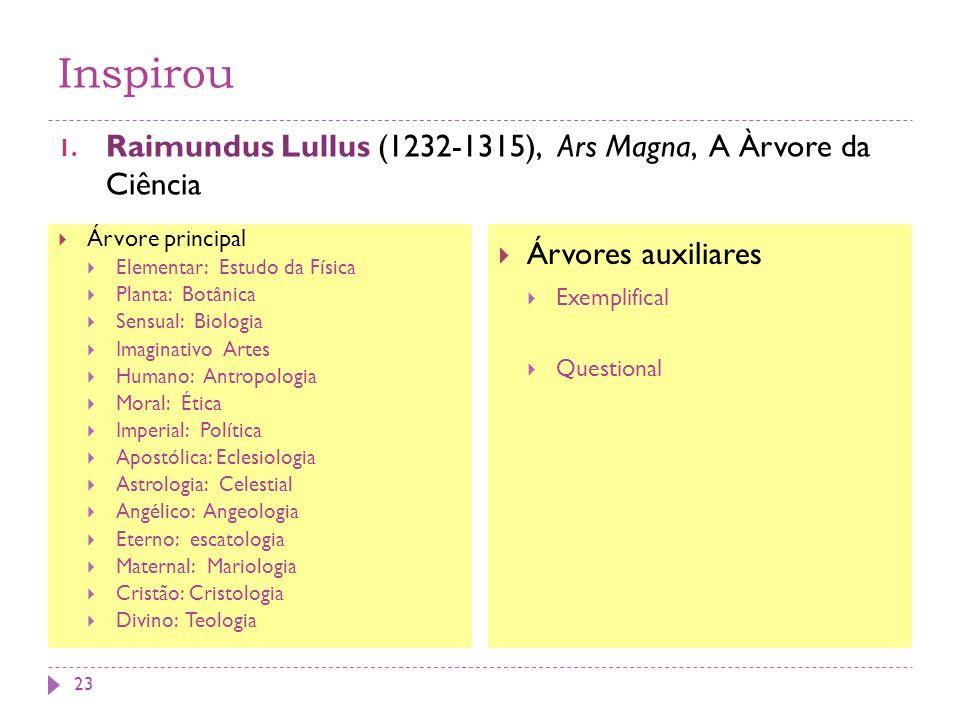 Inspirou 1. Raimundus Lullus (1232-1315), Ars Magna, A Àrvore da Ciência Árvore principal Elementar: Estudo da Física Planta: Botânica Sensual: Biolog
