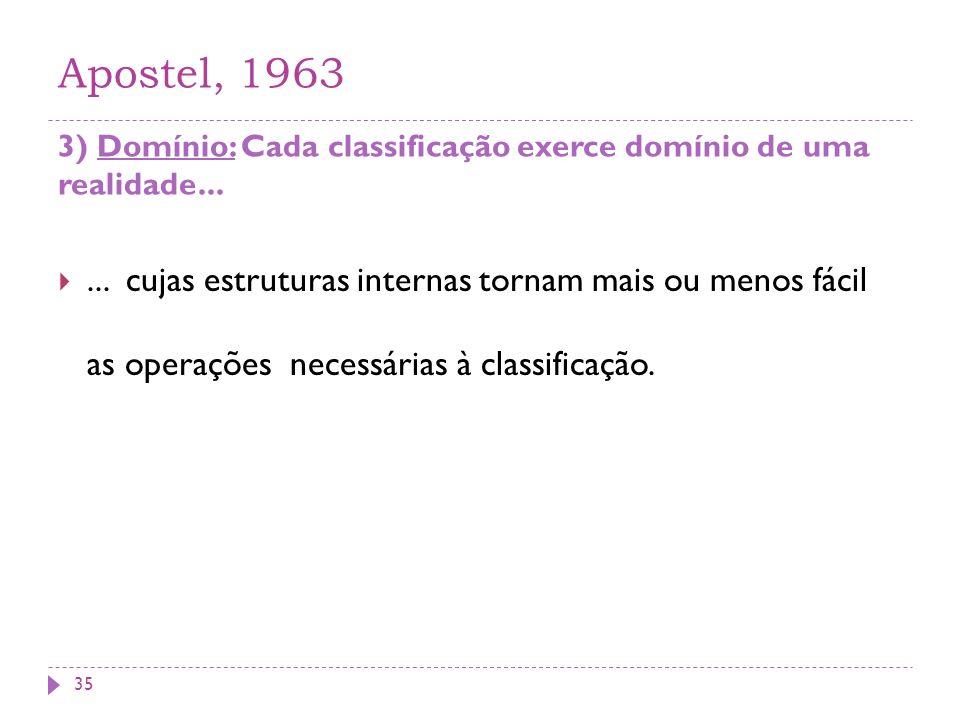 Apostel, 1963 3) Domínio: Cada classificação exerce domínio de uma realidade...... cujas estruturas internas tornam mais ou menos fácil as operações n