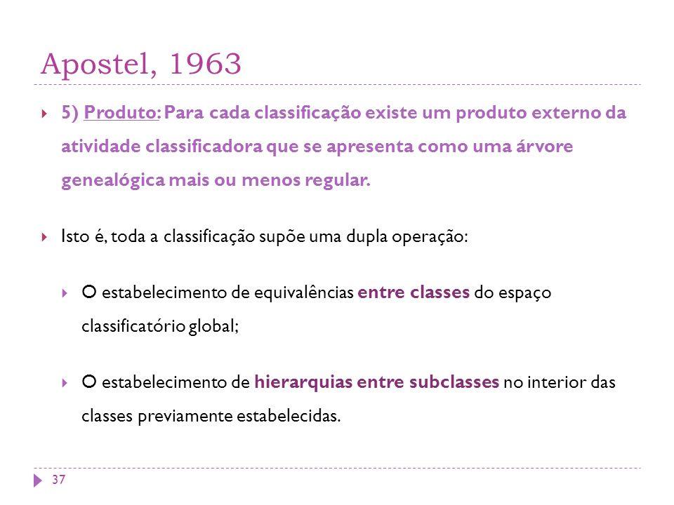 Apostel, 1963 5) Produto: Para cada classificação existe um produto externo da atividade classificadora que se apresenta como uma árvore genealógica m
