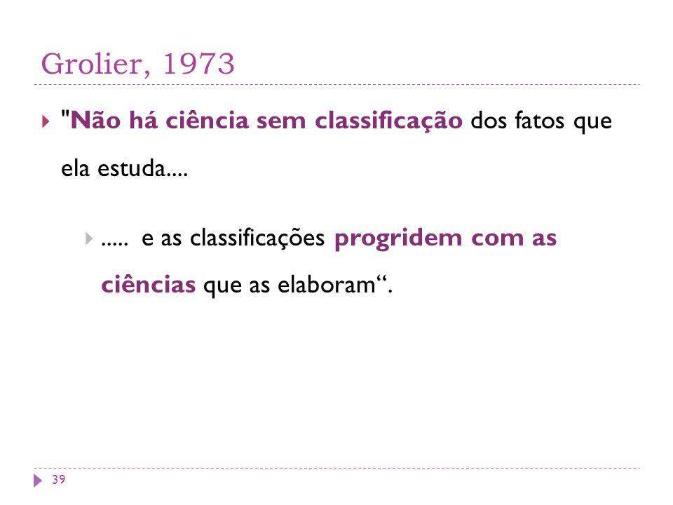 Grolier, 1973 Não há ciência sem classificação dos fatos que ela estuda.........