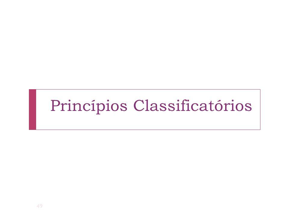 Princípios Classificatórios Os sistemas de classificação utilizam diversos elementos para a organização e representação do conhecimento.
