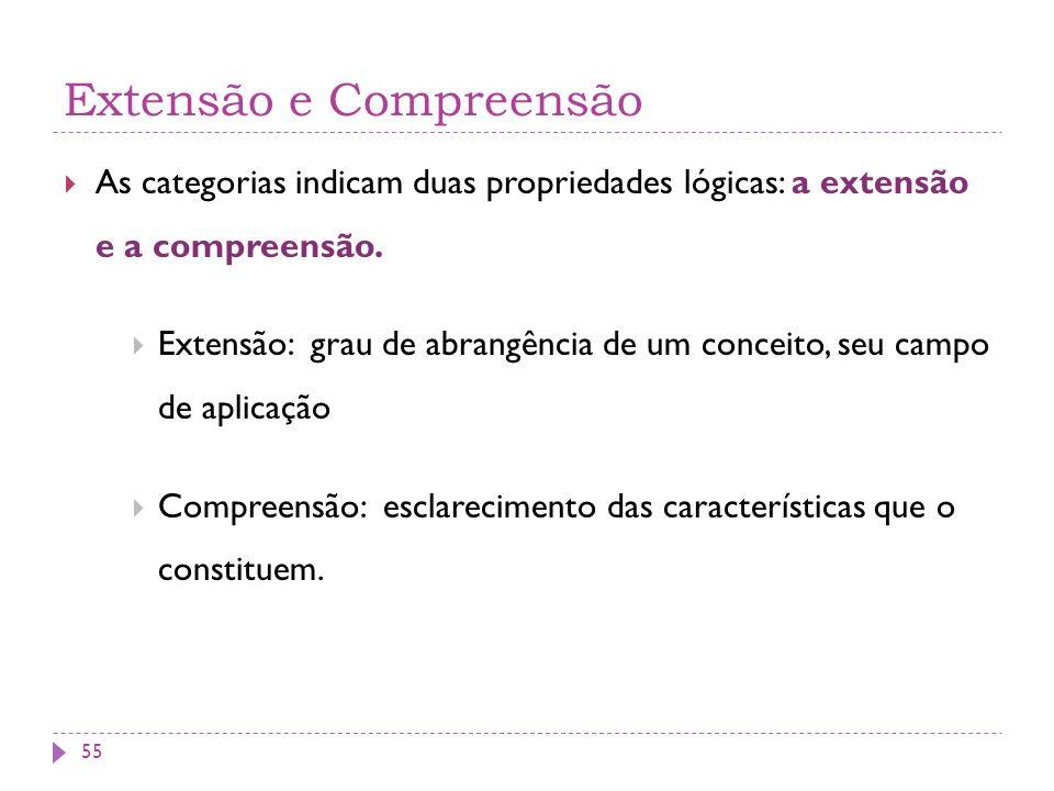 Extensão e Compreensão As categorias indicam duas propriedades lógicas: a extensão e a compreensão. Extensão: grau de abrangência de um conceito, seu