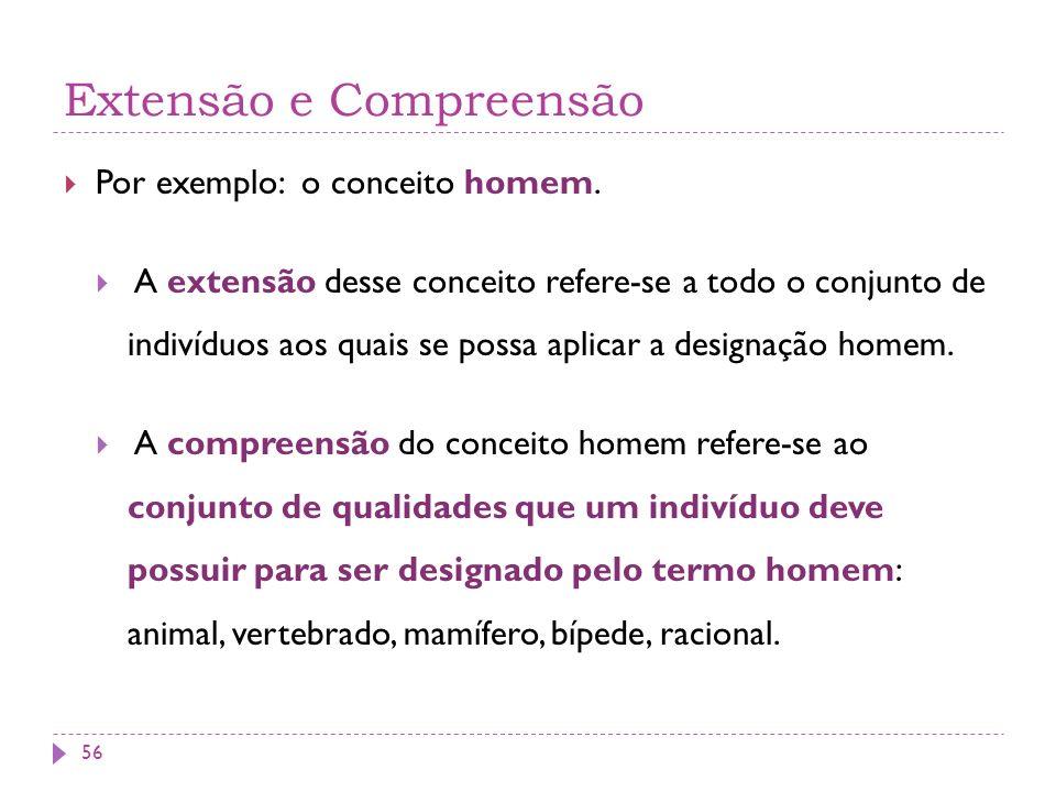 Extensão e Compreensão Por exemplo: o conceito homem.