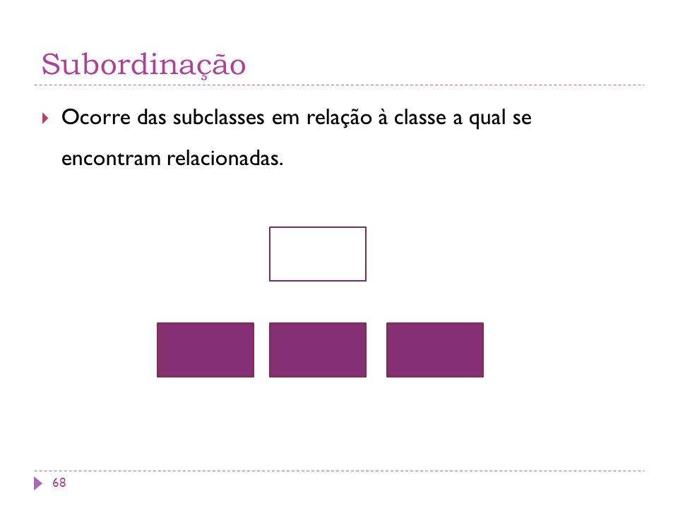 Subordinação Ocorre das subclasses em relação à classe a qual se encontram relacionadas. 68