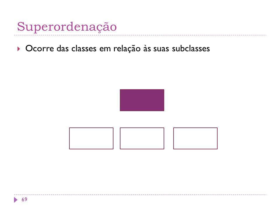 Superordenação Ocorre das classes em relação às suas subclasses 69