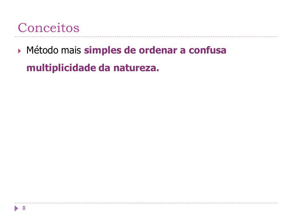Conceitos Método mais simples de ordenar a confusa multiplicidade da natureza. 8
