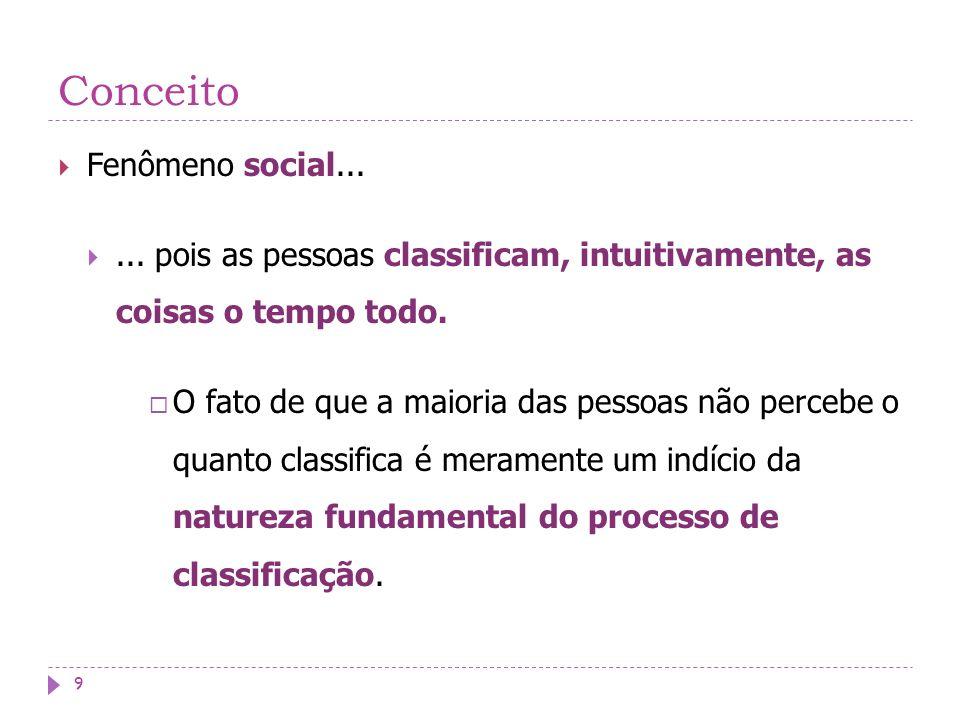 Conceito Fenômeno social...... pois as pessoas classificam, intuitivamente, as coisas o tempo todo. O fato de que a maioria das pessoas não percebe o