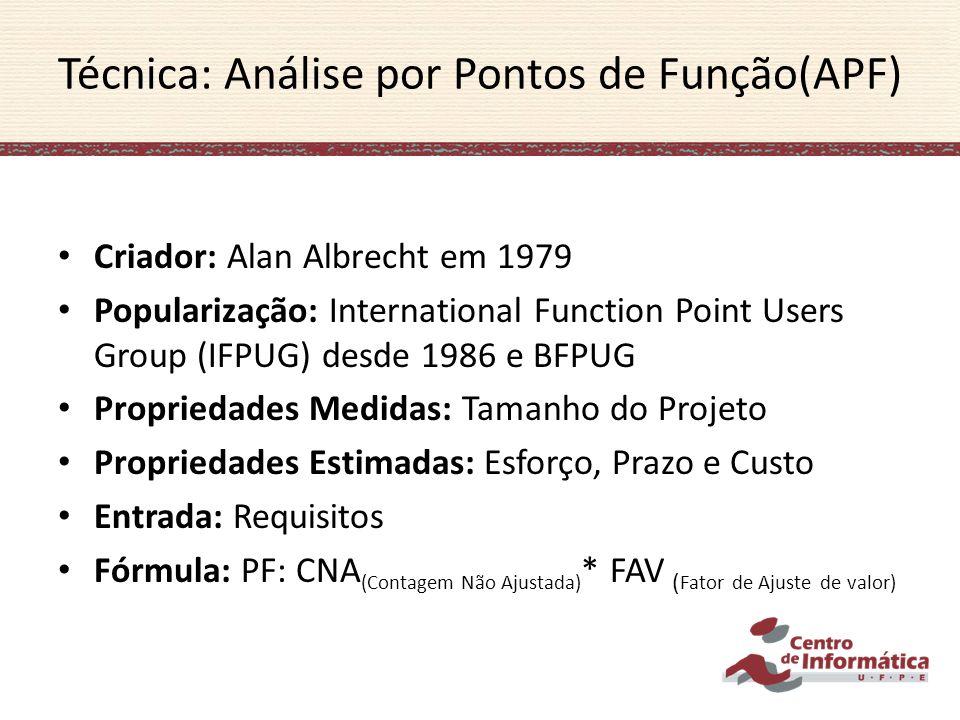 Criador: Alan Albrecht em 1979 Popularização: International Function Point Users Group (IFPUG) desde 1986 e BFPUG Propriedades Medidas: Tamanho do Pro