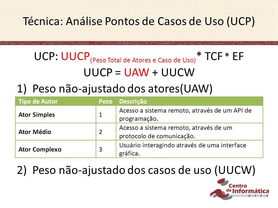 UCP: UUCP (Peso Total de Atores e Caso de Uso) * TCF * EF UUCP = UAW + UUCW 1)Peso não-ajustado dos atores(UAW) 2)Peso não-ajustado dos casos de uso (