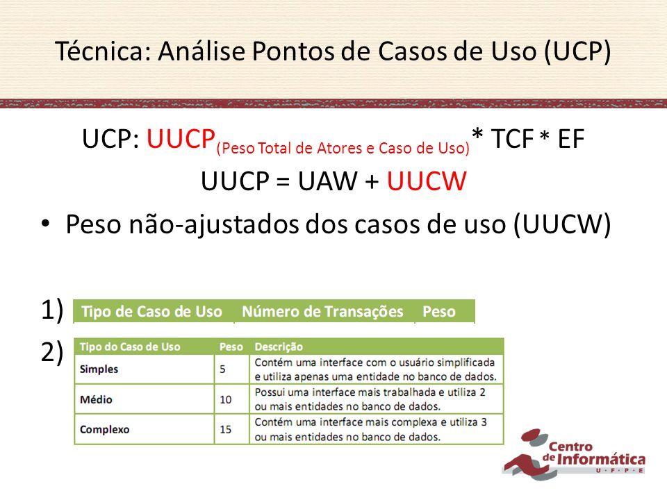 UCP: UUCP (Peso Total de Atores e Caso de Uso) * TCF * EF UUCP = UAW + UUCW Peso não-ajustados dos casos de uso (UUCW) 1) 2) Técnica: Análise Pontos d