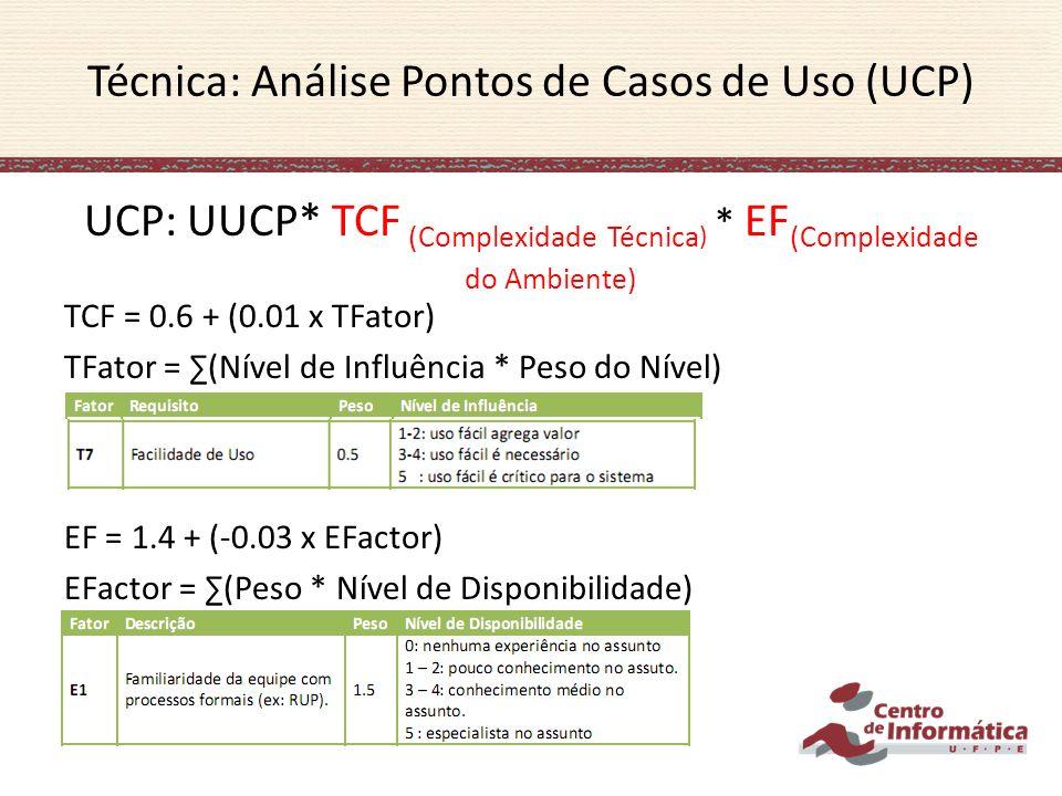 UCP: UUCP* TCF (Complexidade Técnica ) * EF (Complexidade do Ambiente) TCF = 0.6 + (0.01 x TFator) TFator = (Nível de Influência * Peso do Nível) EF =