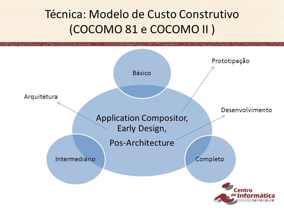 Técnica: Modelo de Custo Construtivo (COCOMO 81 e COCOMO II ) Application Compositor, Early Design, Pos-Architecture Básico Completo Intermediário Pro