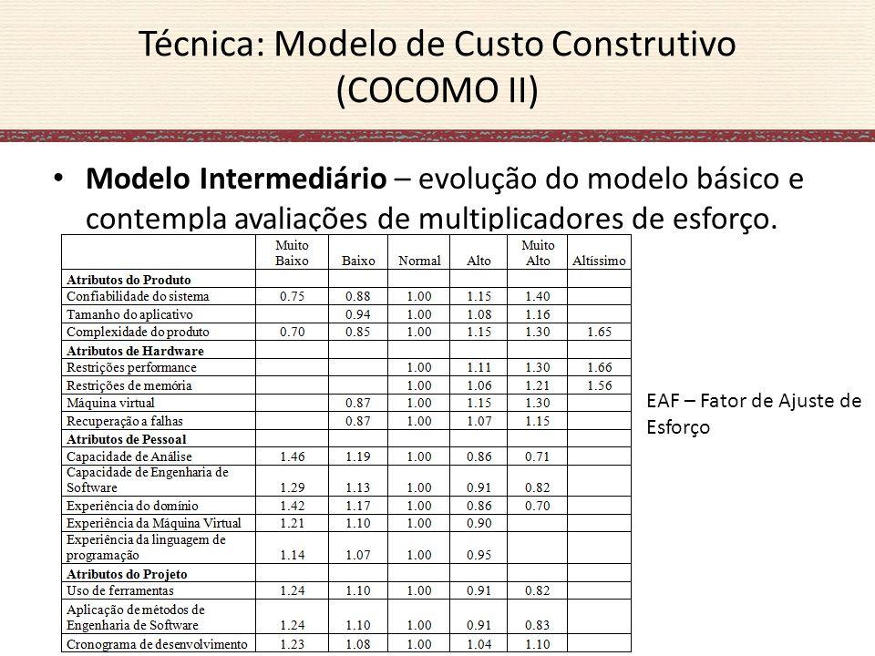 Modelo Intermediário – evolução do modelo básico e contempla avaliações de multiplicadores de esforço. Técnica: Modelo de Custo Construtivo (COCOMO II