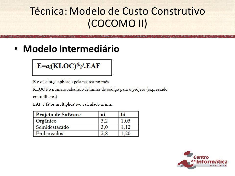 Modelo Intermediário Técnica: Modelo de Custo Construtivo (COCOMO II)