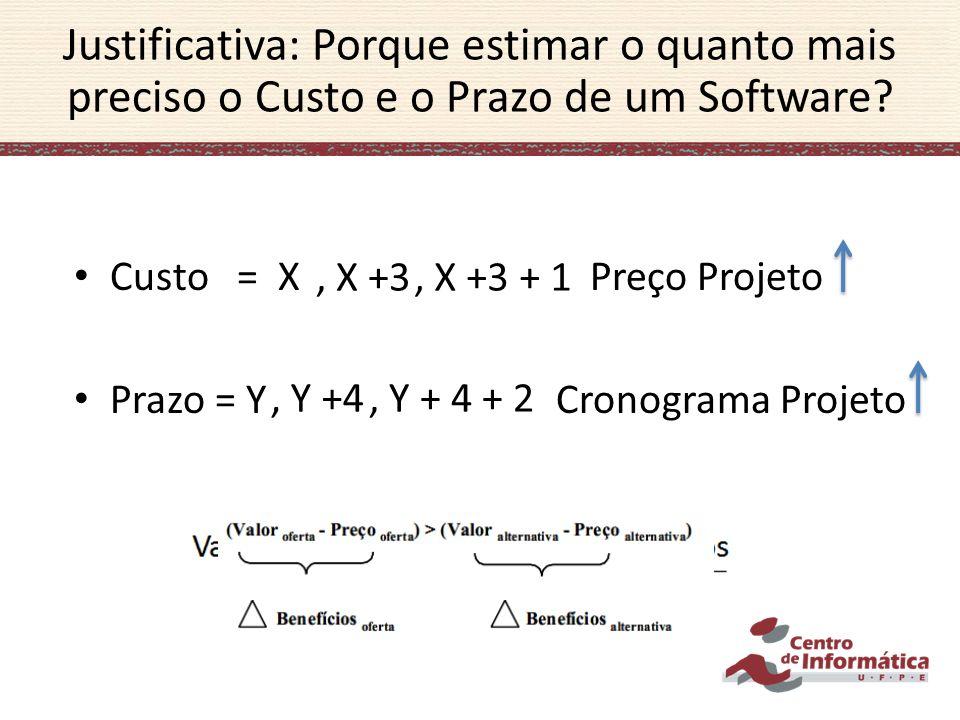 Justificativa: Porque estimar o quanto mais preciso o Custo e o Prazo de um Software? Custo = X Preço Projeto Prazo = Y Cronograma Projeto, X +3, X +3