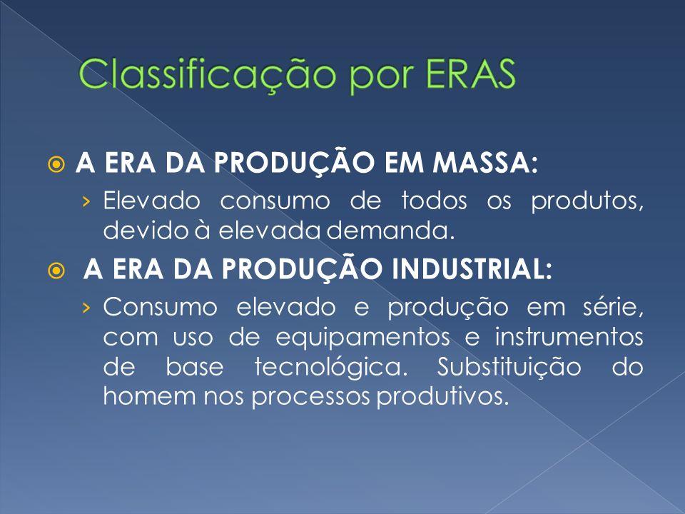 A ERA DA PRODUÇÃO EM MASSA: Elevado consumo de todos os produtos, devido à elevada demanda. A ERA DA PRODUÇÃO INDUSTRIAL: Consumo elevado e produção e