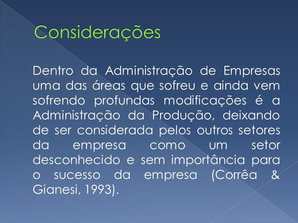 Dentro da Administração de Empresas uma das áreas que sofreu e ainda vem sofrendo profundas modificações é a Administração da Produção, deixando de se