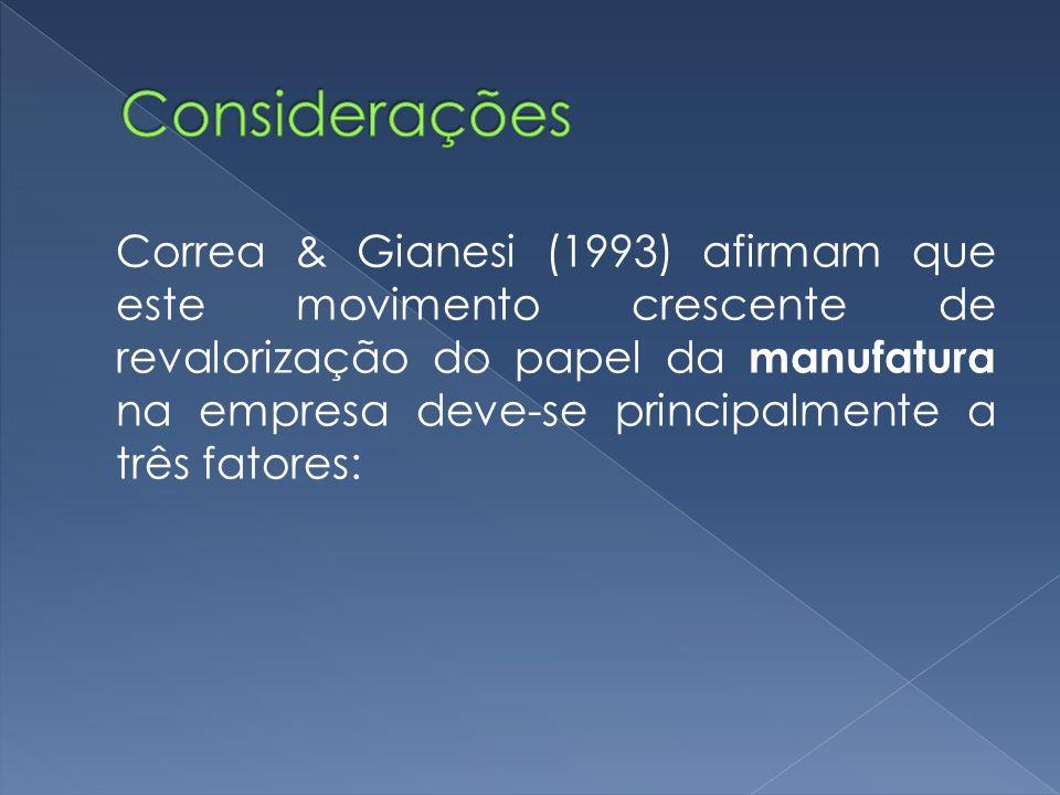 A ERA DA PRODUÇÃO EM MASSA: Elevado consumo de todos os produtos, devido à elevada demanda.