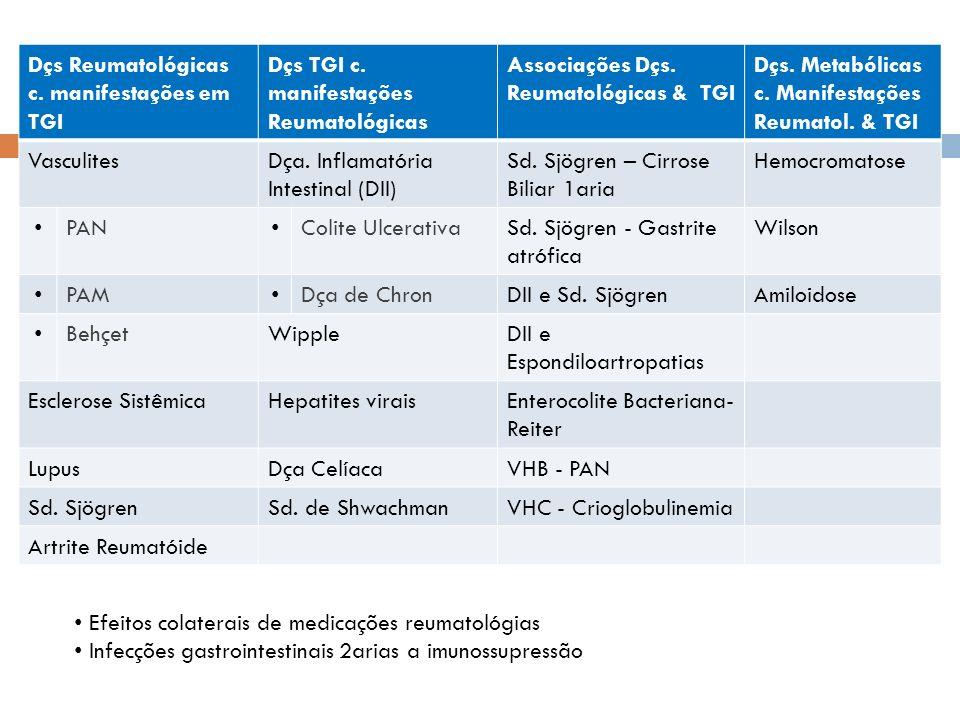 Dçs Reumatológicas c. manifestações em TGI Dçs TGI c. manifestações Reumatológicas Associações Dçs. Reumatológicas & TGI Dçs. Metabólicas c. Manifesta