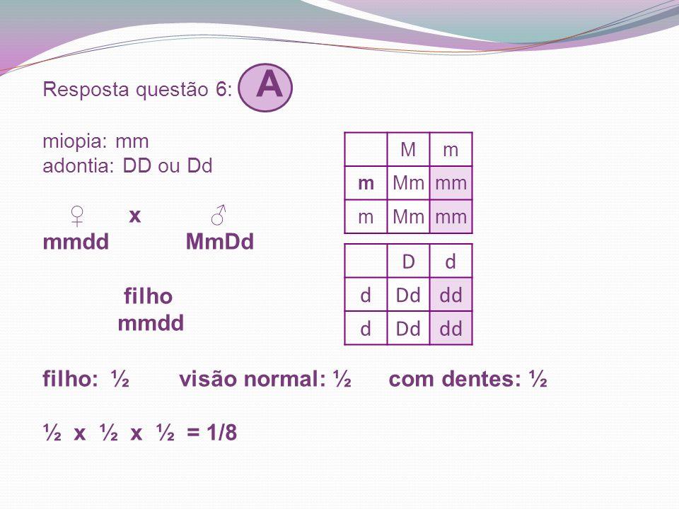 Resposta questão 6: A miopia: mm adontia: DD ou Dd x mmdd MmDd filho mmdd filho: ½ visão normal: ½ com dentes: ½ ½ x ½ x ½ = 1/8 Dd dDddd dDddd Mm mMm