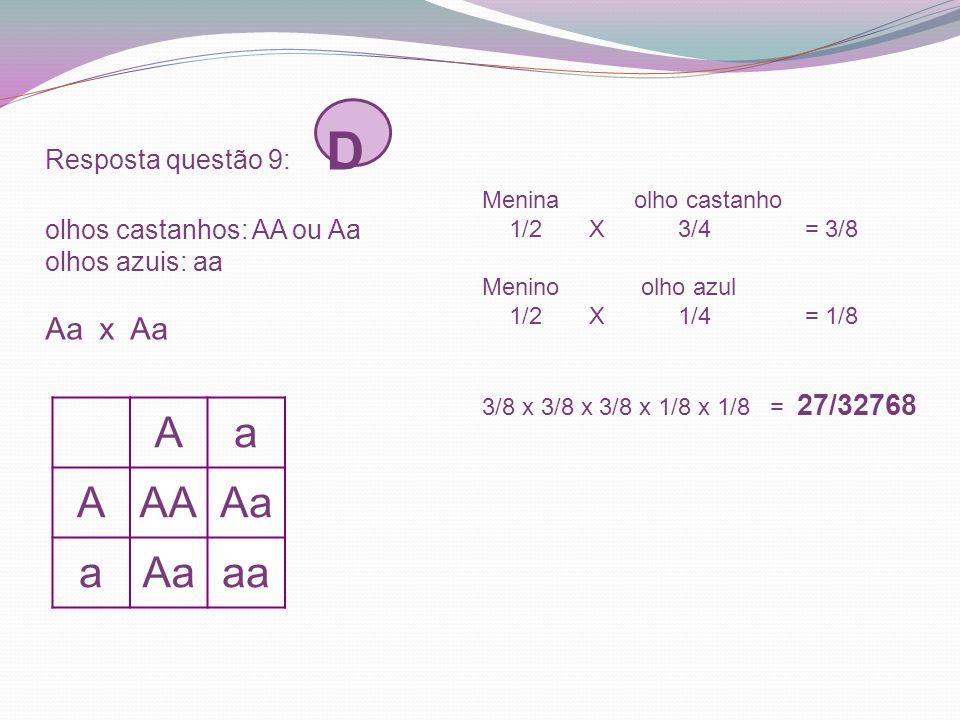 Resposta questão 9: D olhos castanhos: AA ou Aa olhos azuis: aa Aa x Aa Aa AAAAa a aa Menina olho castanho 1/2 X 3/4 = 3/8 Menino olho azul 1/2 X 1/4