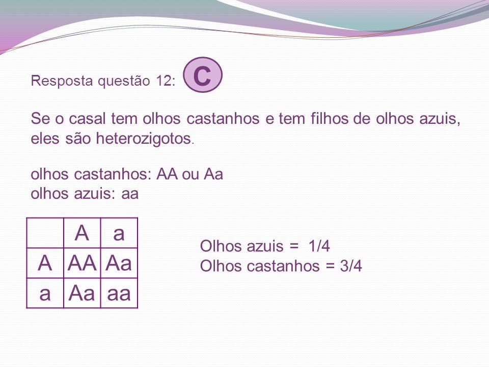 Resposta questão 12: C Se o casal tem olhos castanhos e tem filhos de olhos azuis, eles são heterozigotos. olhos castanhos: AA ou Aa olhos azuis: aa A