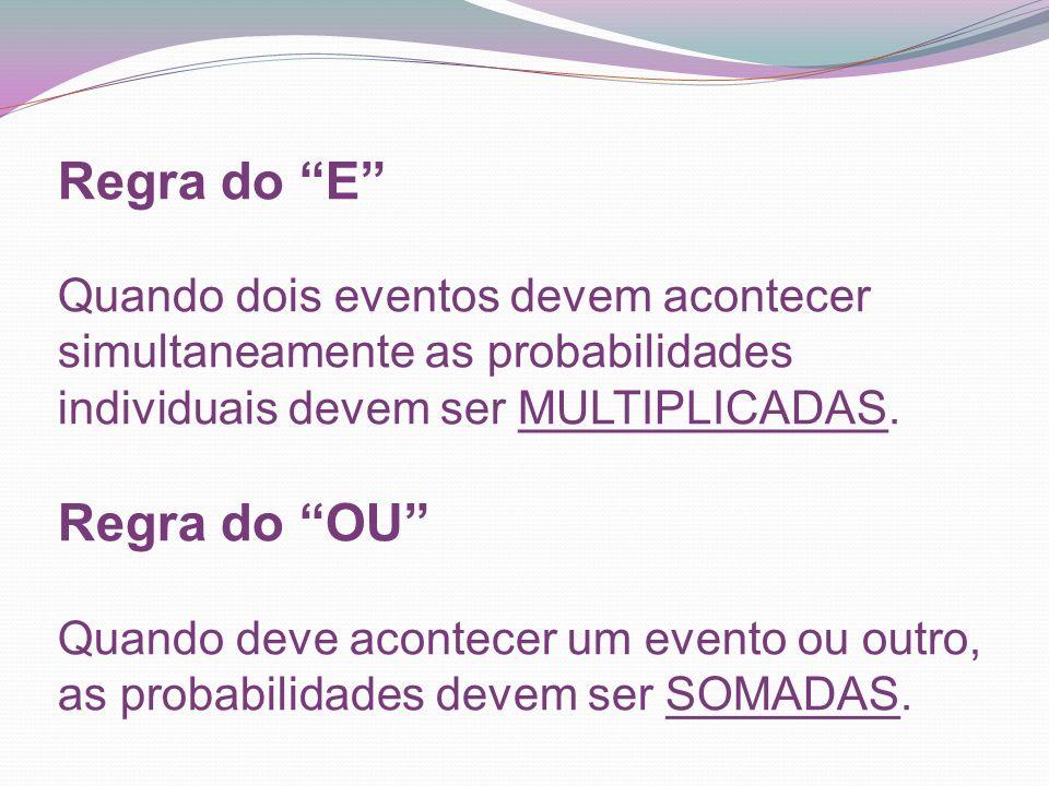 Questão 1: (UnB-DF) Se a família Silva tiver 5 filhos e a família Oliveira tiver 4, qual a probabilidade de que todos os filhos dos Silva sejam meninas e todos os dos Oliveira sejam meninos.