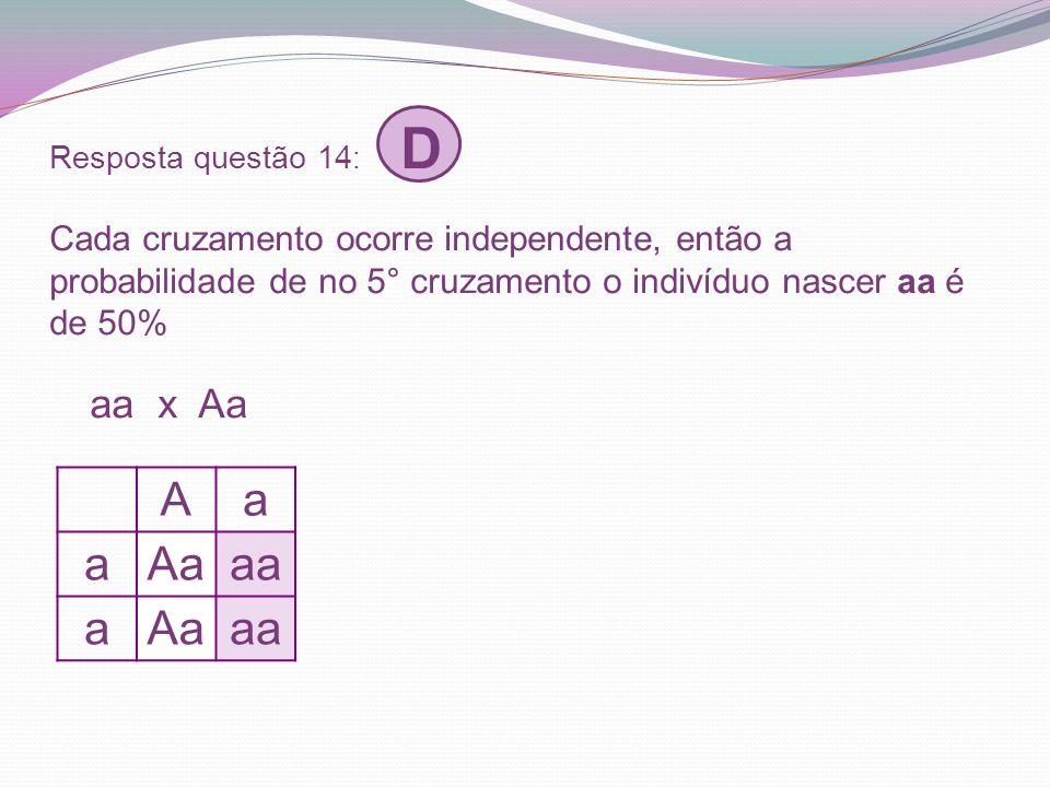 Resposta questão 14 : D Cada cruzamento ocorre independente, então a probabilidade de no 5° cruzamento o indivíduo nascer aa é de 50% aa x Aa Aa aAaaa
