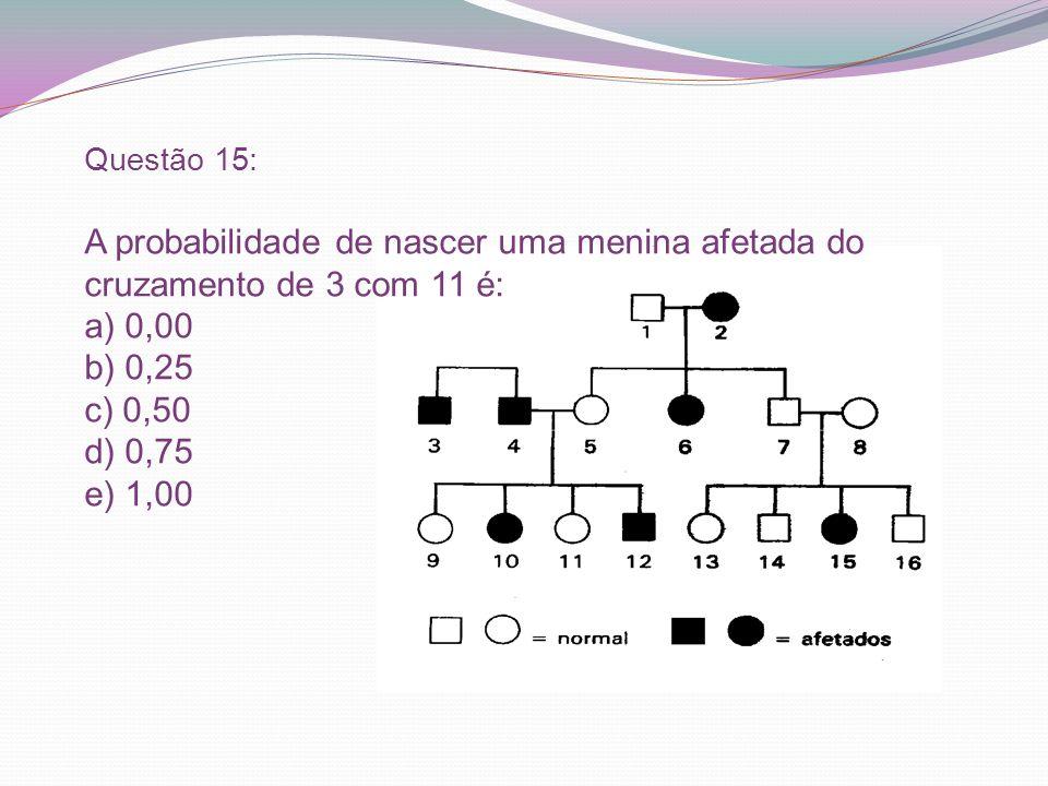 Questão 15: A probabilidade de nascer uma menina afetada do cruzamento de 3 com 11 é: a) 0,00 b) 0,25 c) 0,50 d) 0,75 e) 1,00