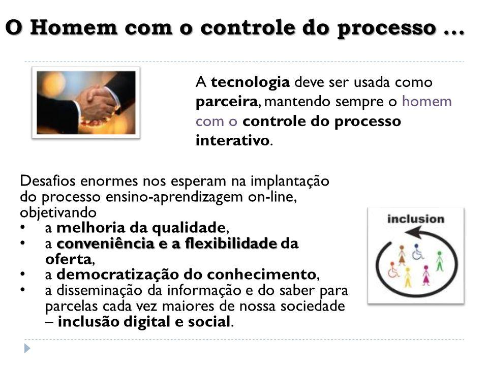 O Homem com o controle do processo... tecnologia parceirahomem com o controle do processo interativo A tecnologia deve ser usada como parceira, manten