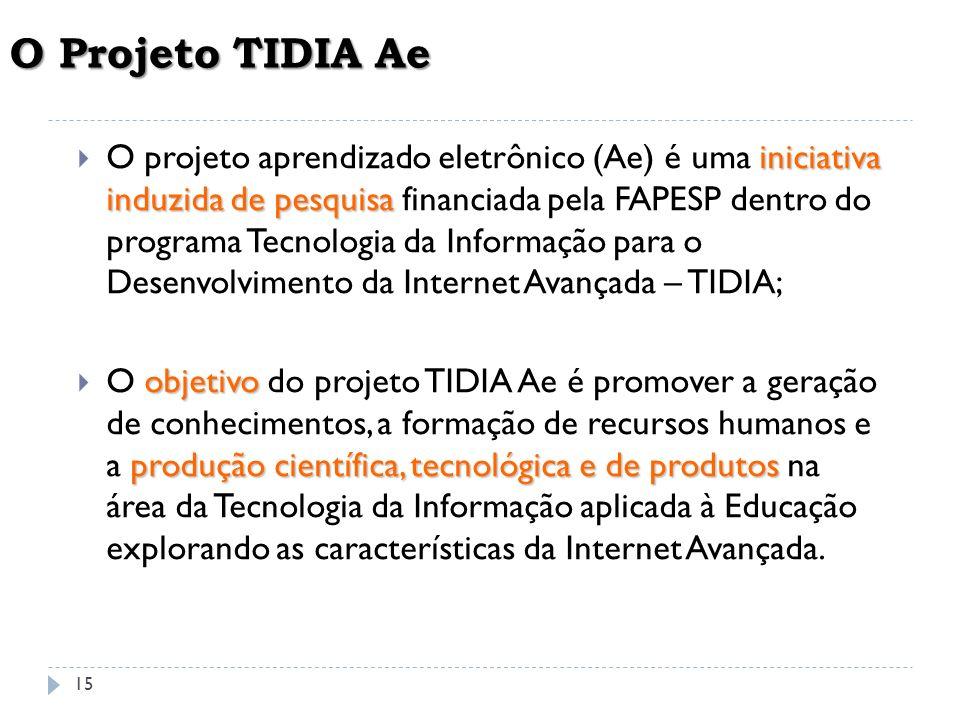 15 O Projeto TIDIA Ae iniciativa induzida de pesquisa O projeto aprendizado eletrônico (Ae) é uma iniciativa induzida de pesquisa financiada pela FAPE