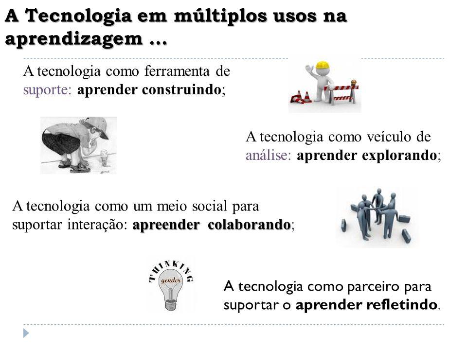 A Tecnologia em múltiplos usos na aprendizagem … suporte: aprender construindo A tecnologia como ferramenta de suporte: aprender construindo; análise: