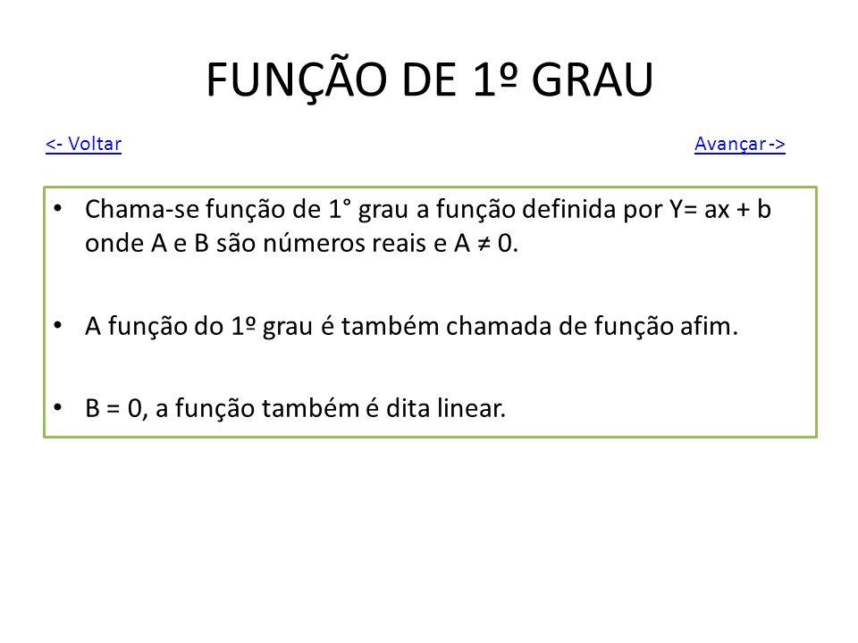 FUNÇÃO DE 1º GRAU Chama-se função de 1° grau a função definida por Y= ax + b onde A e B são números reais e A 0. A função do 1º grau é também chamada