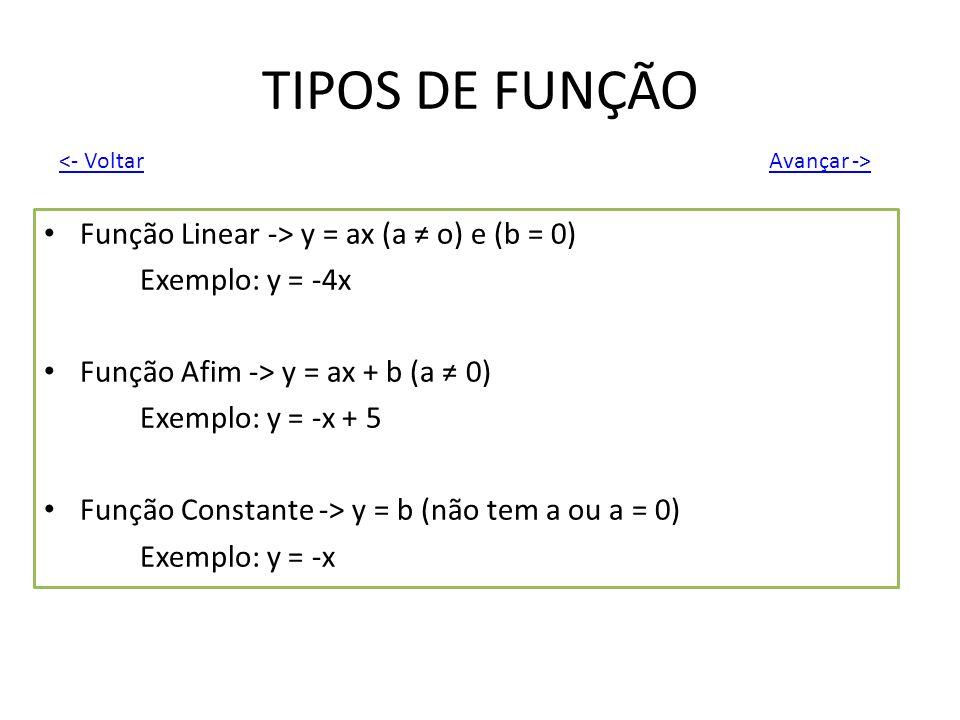 TIPOS DE FUNÇÃO Função Linear -> y = ax (a o) e (b = 0) Exemplo: y = -4x Função Afim -> y = ax + b (a 0) Exemplo: y = -x + 5 Função Constante -> y = b