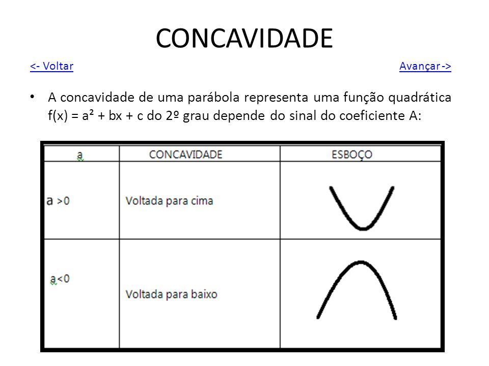 CONCAVIDADE A concavidade de uma parábola representa uma função quadrática f(x) = a² + bx + c do 2º grau depende do sinal do coeficiente A: Avançar ->