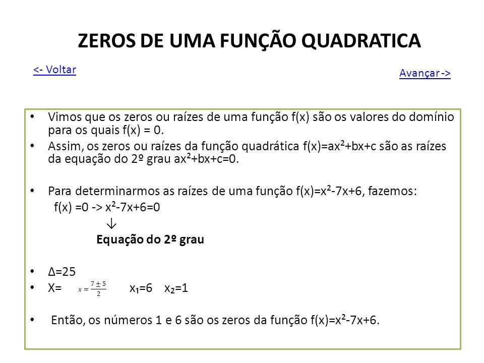 ZEROS DE UMA FUNÇÃO QUADRATICA Vimos que os zeros ou raízes de uma função f(x) são os valores do domínio para os quais f(x) = 0. Assim, os zeros ou ra