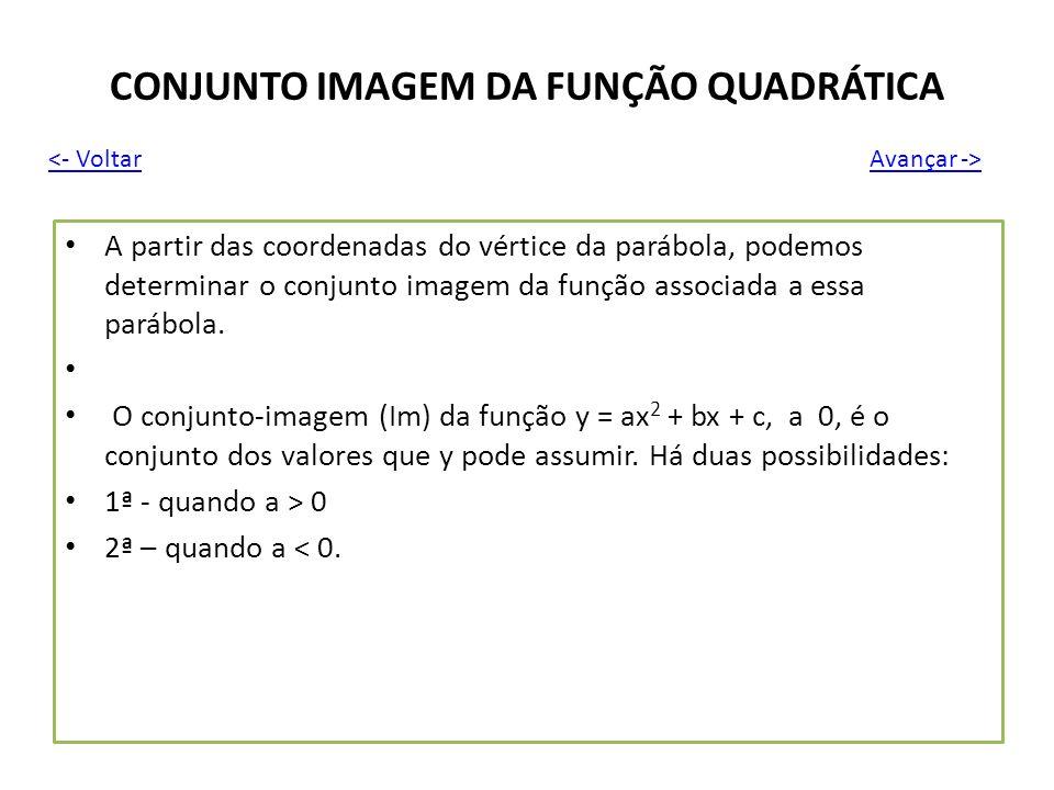 CONJUNTO IMAGEM DA FUNÇÃO QUADRÁTICA A partir das coordenadas do vértice da parábola, podemos determinar o conjunto imagem da função associada a essa