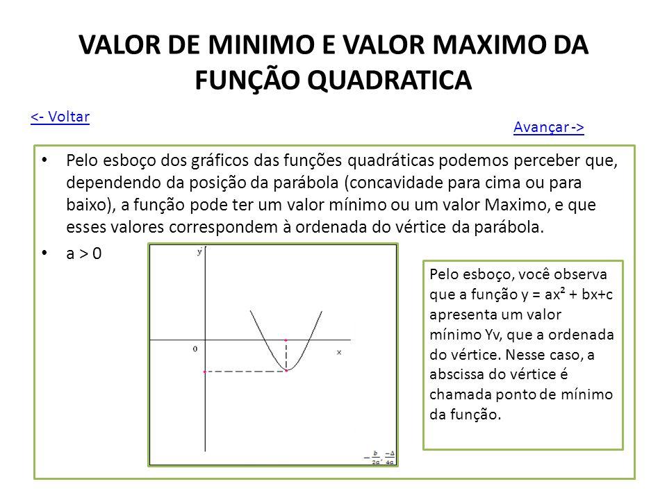 VALOR DE MINIMO E VALOR MAXIMO DA FUNÇÃO QUADRATICA Pelo esboço dos gráficos das funções quadráticas podemos perceber que, dependendo da posição da pa