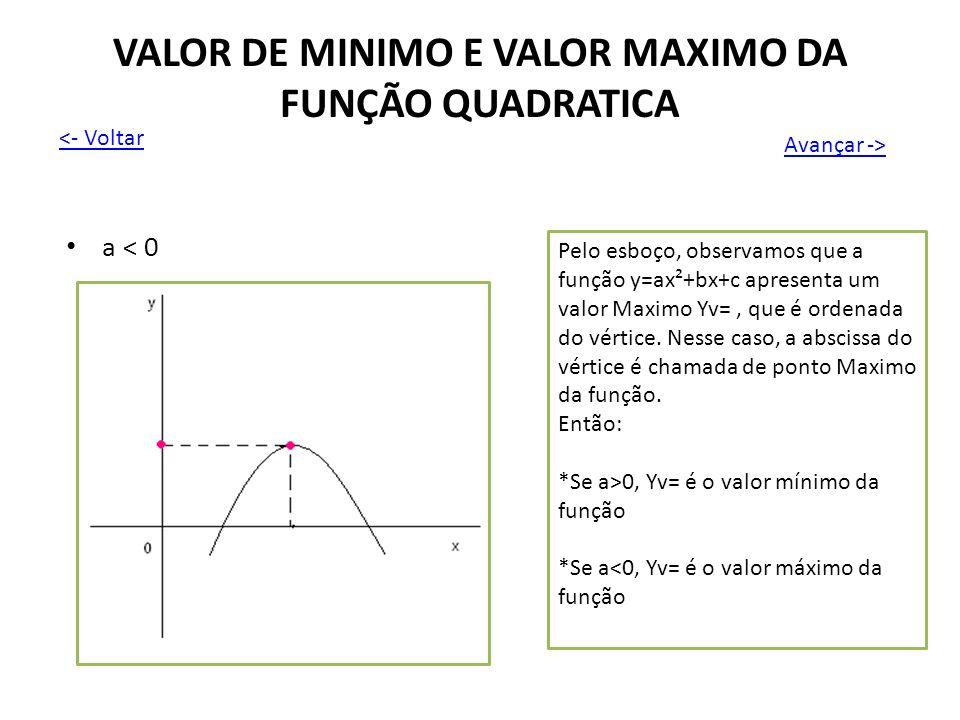 VALOR DE MINIMO E VALOR MAXIMO DA FUNÇÃO QUADRATICA a < 0 Pelo esboço, observamos que a função y=ax²+bx+c apresenta um valor Maximo Yv=, que é ordenad
