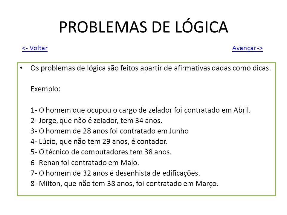 PROBLEMAS DE LÓGICA Os problemas de lógica são feitos apartir de afirmativas dadas como dicas. Exemplo: 1- O homem que ocupou o cargo de zelador foi c