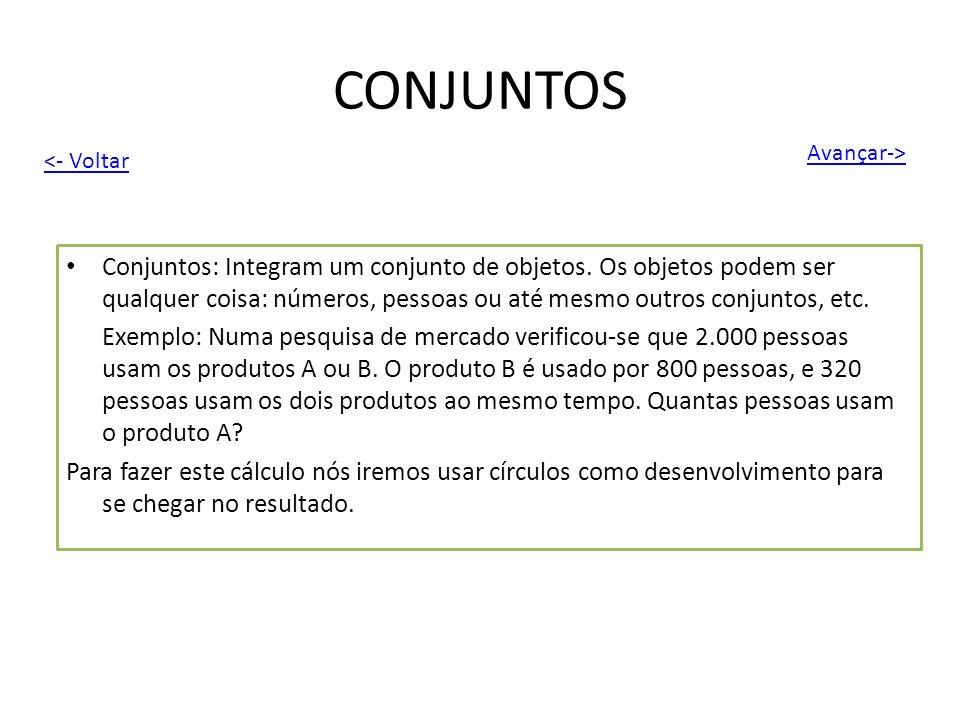 CONJUNTOS Conjuntos: Integram um conjunto de objetos. Os objetos podem ser qualquer coisa: números, pessoas ou até mesmo outros conjuntos, etc. Exempl