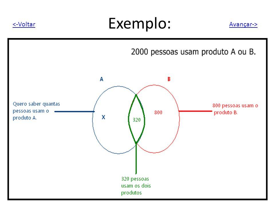 Exemplo: Avançar-><-Voltar