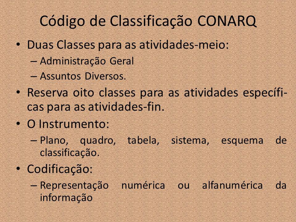 Código de Classificação CONARQ Duas Classes para as atividades-meio: – Administração Geral – Assuntos Diversos. Reserva oito classes para as atividade