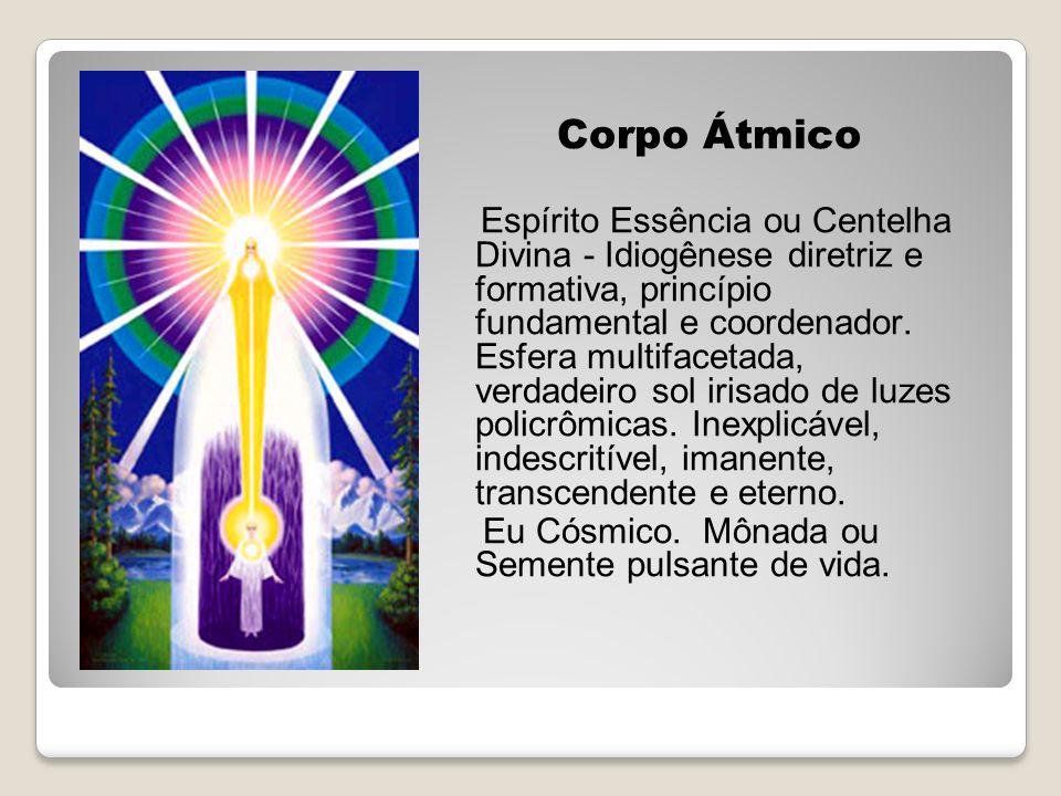 Corpo Átmico Espírito Essência ou Centelha Divina - Idiogênese diretriz e formativa, princípio fundamental e coordenador. Esfera multifacetada, verdad