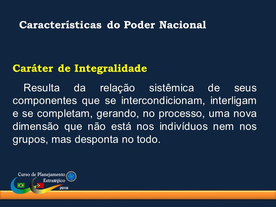 Características do Poder Nacional Caráter de Integralidade Resulta da relação sistêmica de seus componentes que se intercondicionam, interligam e se c